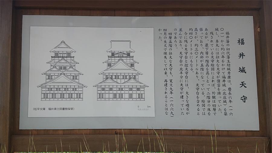 福井城天守 案内板