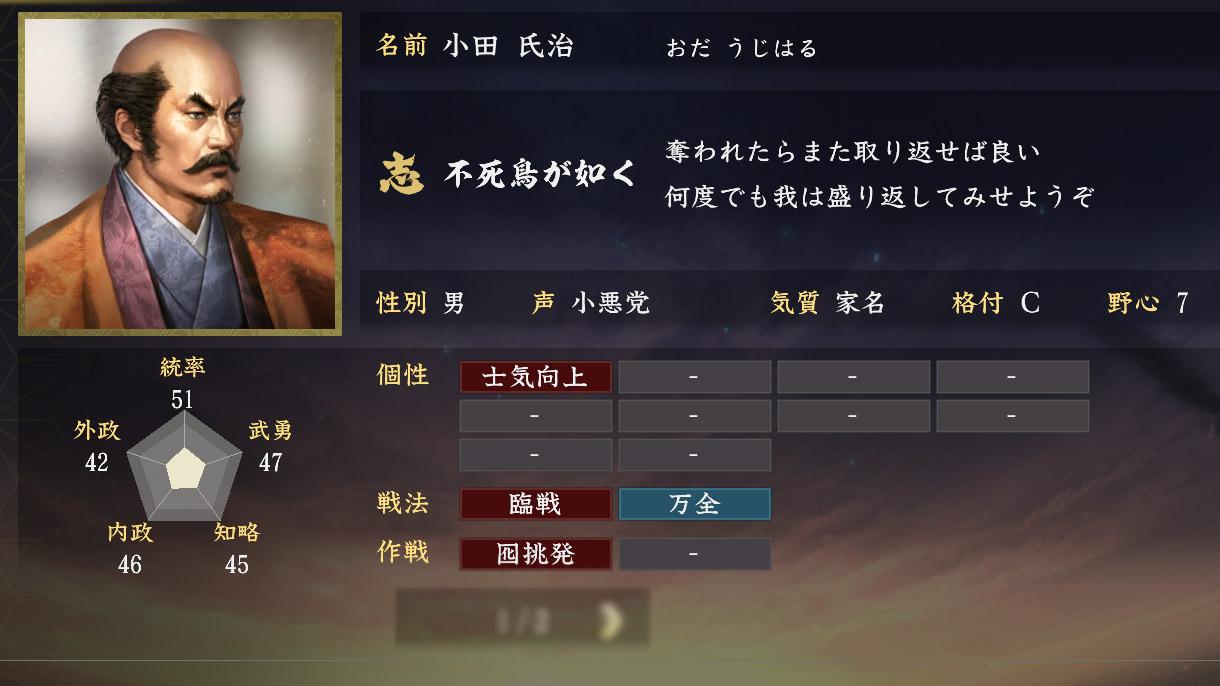 小田氏治能力【信長の野望大志】