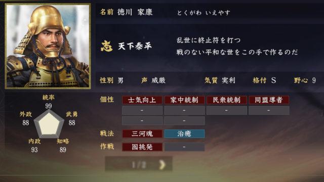 徳川家康能力【信長の野望大志】